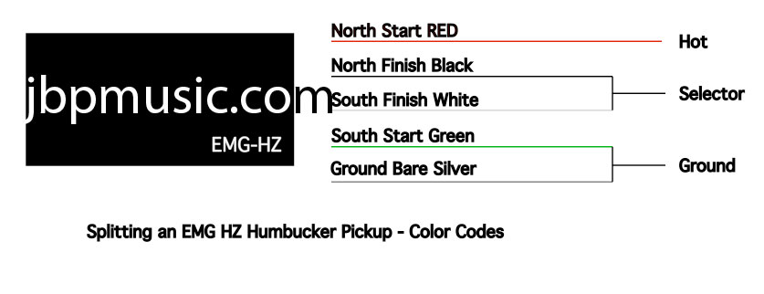 Emg Hz Humbucker Pickups And Splitting on wiring color coding